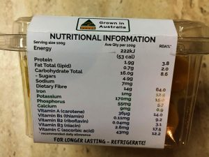 Cape Gooseberry Nutritional Info